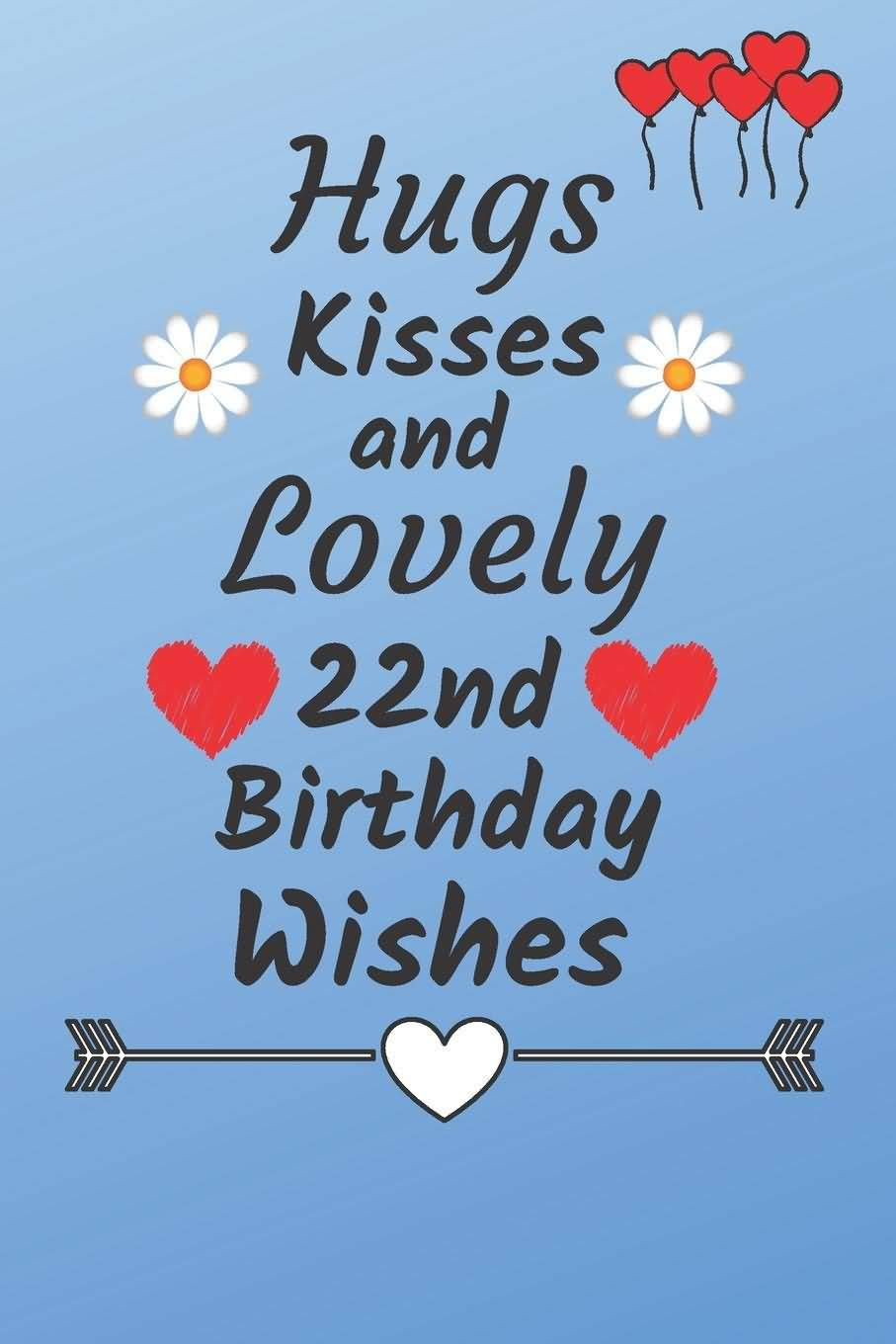 Mind Blowing Happy 22nd Birthday Greeting For Sharing